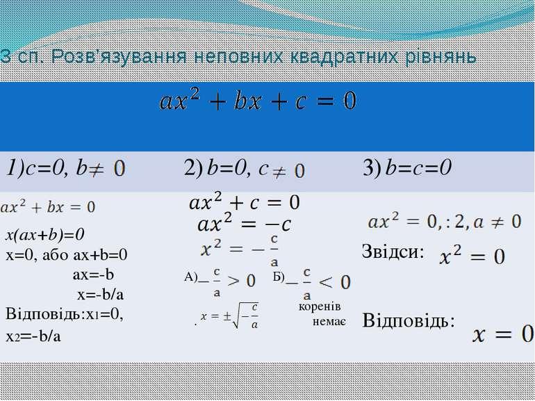 3 сп. Розв'язування неповних квадратних рівнянь 1)c=0, b 2)b=0, c 3)b=c=0 x(a...
