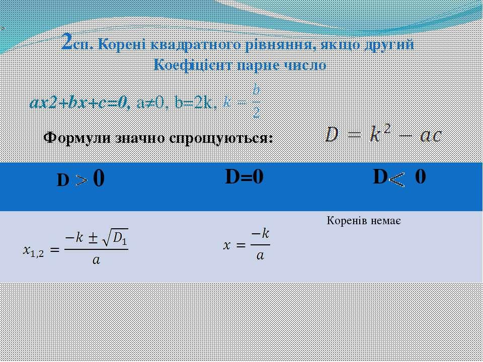 2сп. Корені квадратного рівняння, якщо другий Коефіцієнт парне число ax2+bx+c...