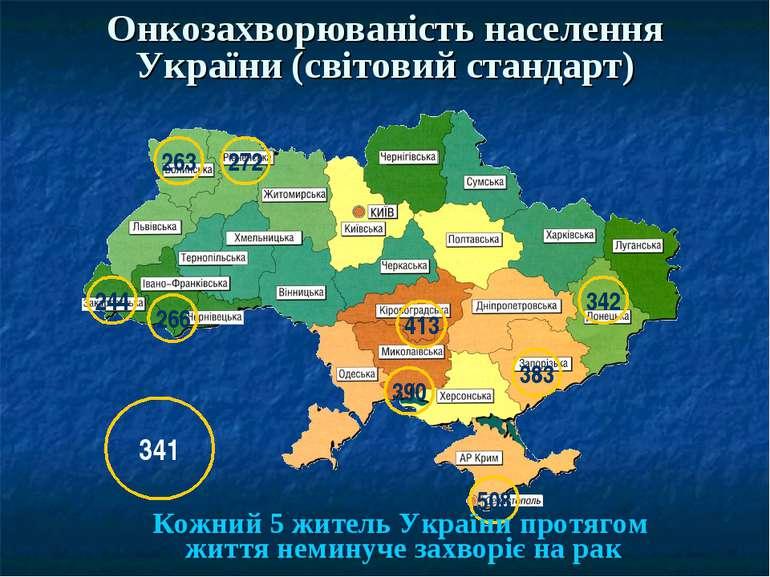 Онкозахворюваність населення України (світовий стандарт) 244 266 263 272 390 ...