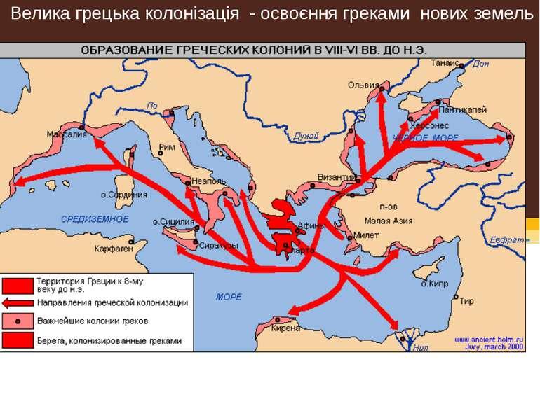 Велика грецька колонізація - освоєння греками нових земель