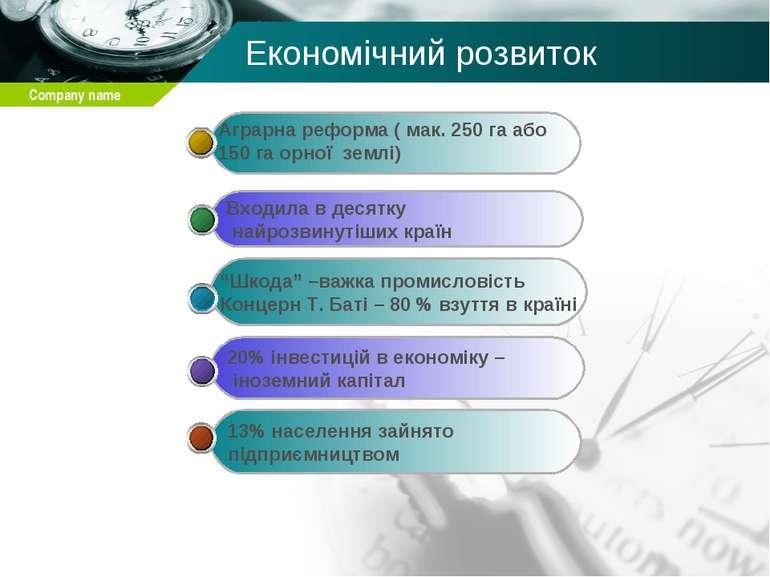 Економічний розвиток Company name