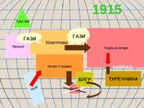 * Англія Франція Німеччина Австро-Угорщина Російська імперія Італія Сербія ТУ...