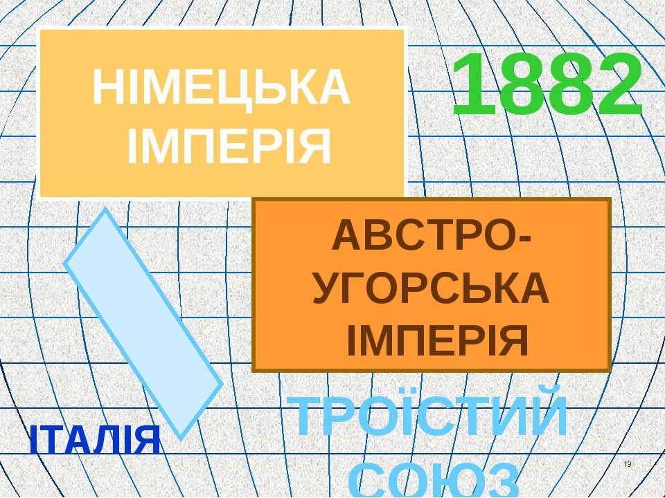 * НІМЕЦЬКА ІМПЕРІЯ АВСТРО- УГОРСЬКА ІМПЕРІЯ ІТАЛІЯ ТРОЇСТИЙ СОЮЗ 1882