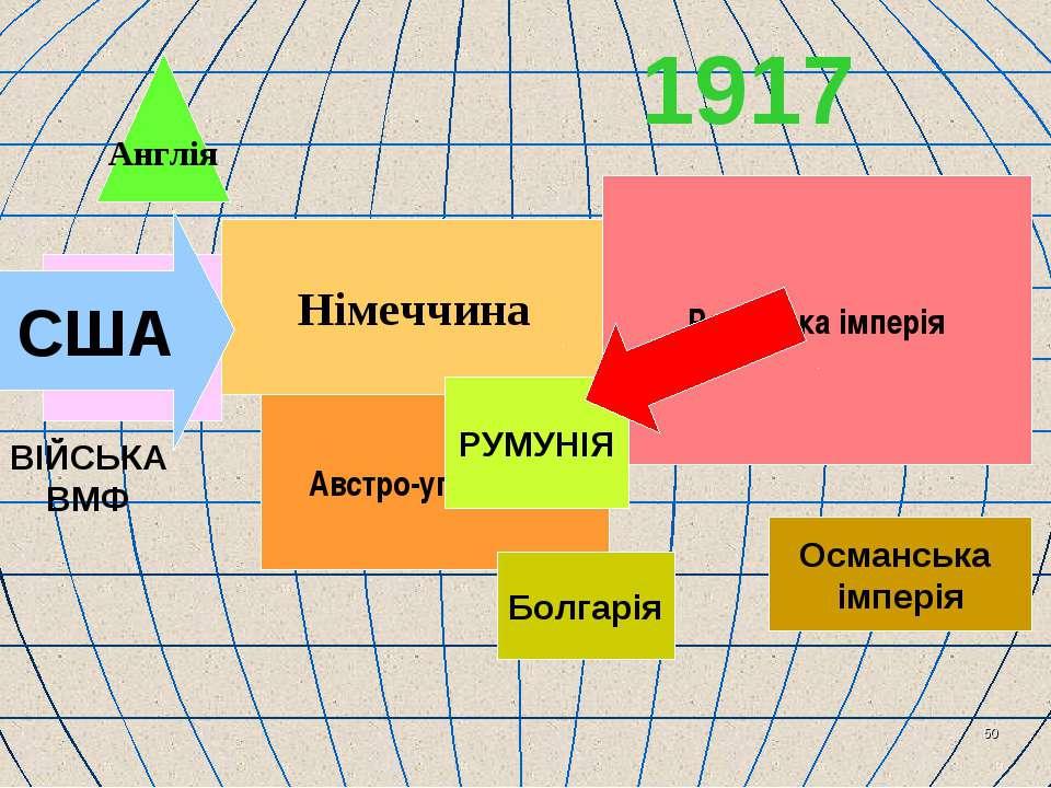 * 1917 Англія Франція Німеччина Австро-угорщина Болгарія Османська імперія Ро...
