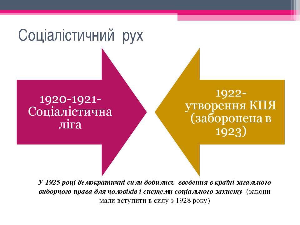 Соціалістичний рух У 1925 році демократичні сили добились введення в країні з...