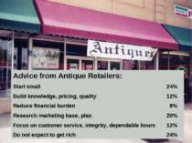 Advice from Antique Retailers: Start small 24% Build knowledge, pricing, qual...