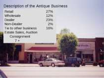 Retail 27% Wholesale 12% Dealer 23% Non-Dealer 2% Tie to other business 10% E...