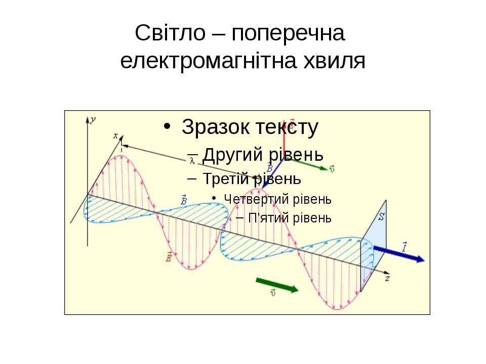 Світло – поперечна електромагнітна хвиля