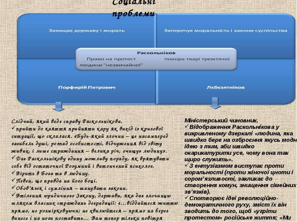 Соціальні проблеми Соціальні проблеми Слідчий, який веде справу Раскольнікова...