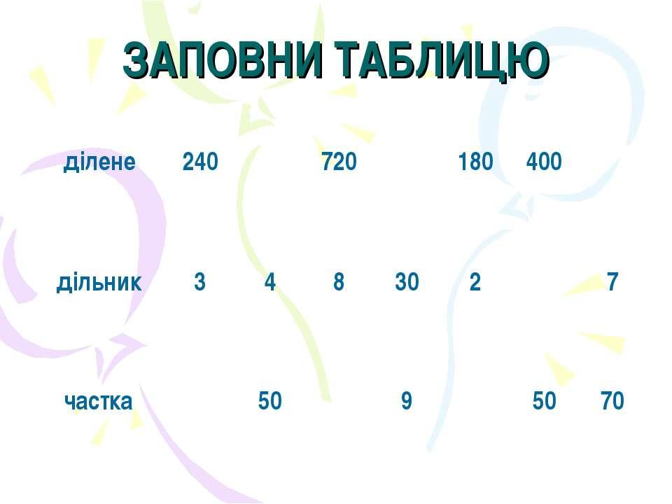 ЗАПОВНИ ТАБЛИЦЮ ділене 240 720 180 400 дільник 3 4 8 30 2 7 частка 50 9 50 70