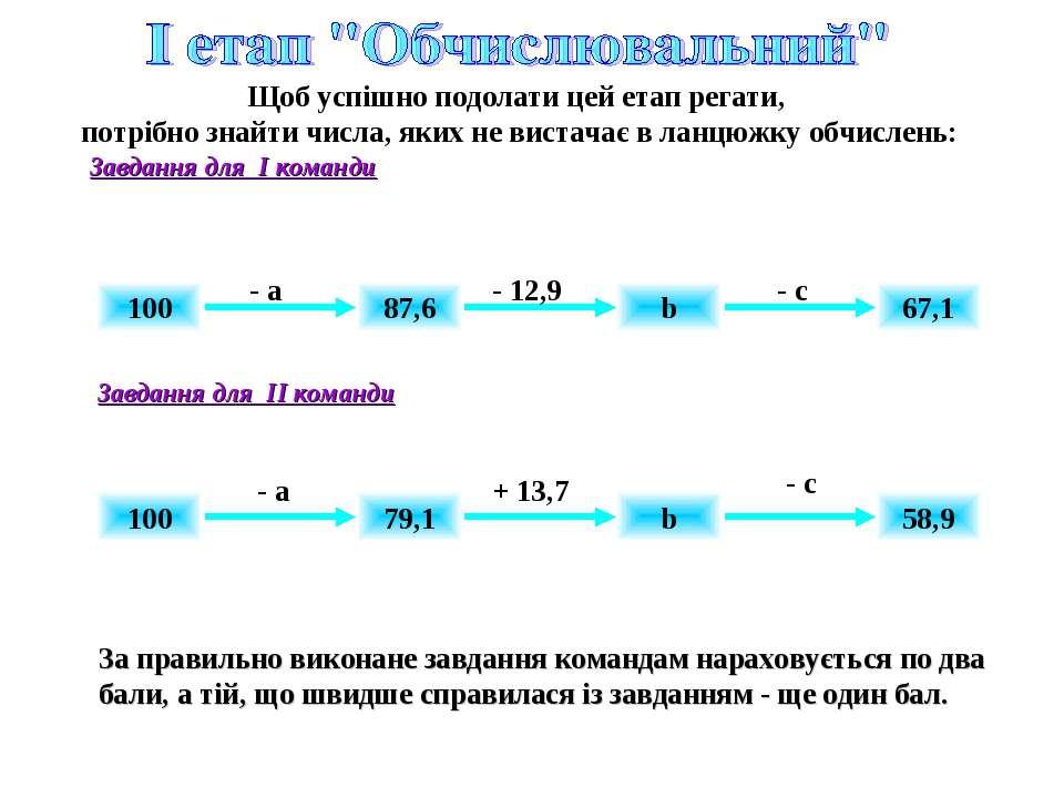 Щоб успішно подолати цей етап регати, потрібно знайти числа, яких не вистачає...