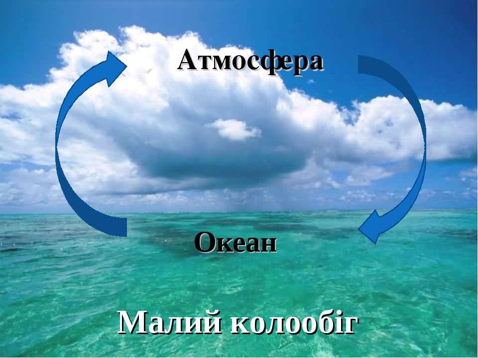 Малий колообіг Атмосфера Океан