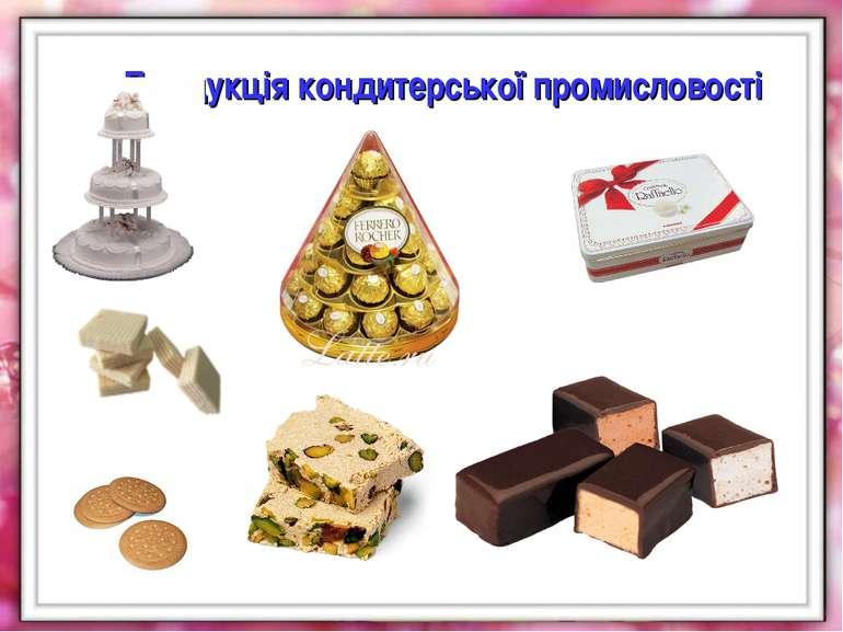 Продукція кондитерської промисловості
