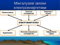 Міжгалузеві звязки електроенергетики