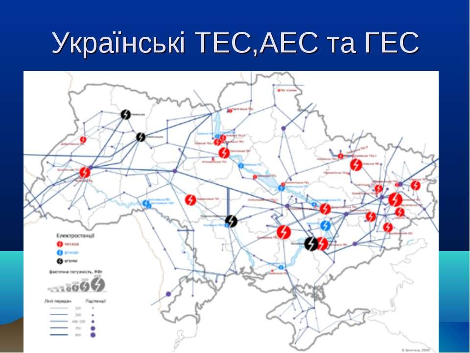 Українські ТЕС,АЕС та ГЕС