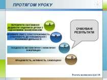 Company Logo www.themegallery.com D ПЕРЕВІРИТИ СВОЇ ВМІННЯ ДОДАВАТИ І ВІДНІМА...