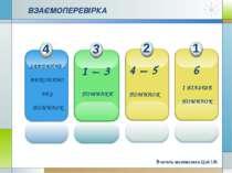 Company Logo www.themegallery.com ВЗАЄМОПЕРЕВІРКА Вчитель математики Цой І.Ф....