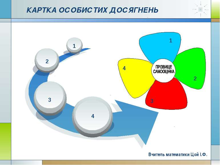 Company Logo www.themegallery.com КАРТКА ОСОБИСТИХ ДОСЯГНЕНЬ 4 2 1 1 2 4 3 Вч...