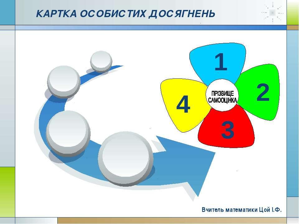 Company Logo www.themegallery.com КАРТКА ОСОБИСТИХ ДОСЯГНЕНЬ 2 1 Вчитель мате...