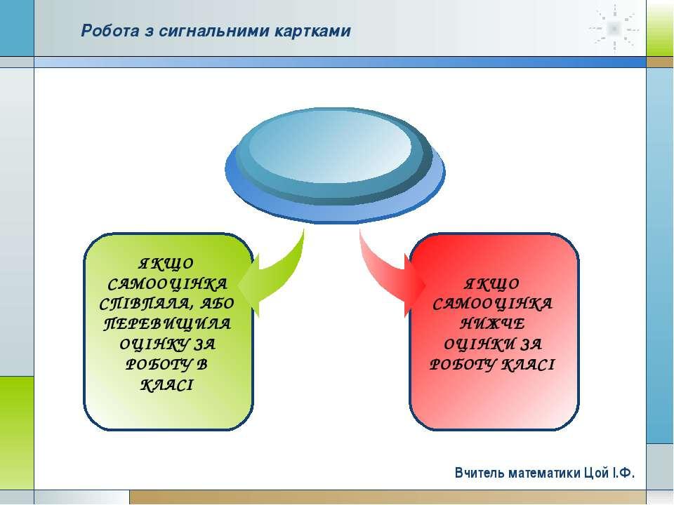 Company Logo www.themegallery.com Робота з сигнальними картками ЯКЩО САМООЦІН...
