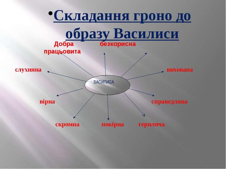 ВАСИЛИСА Добра безкорисна працьовита слухняна вихована вірна справедлива скро...
