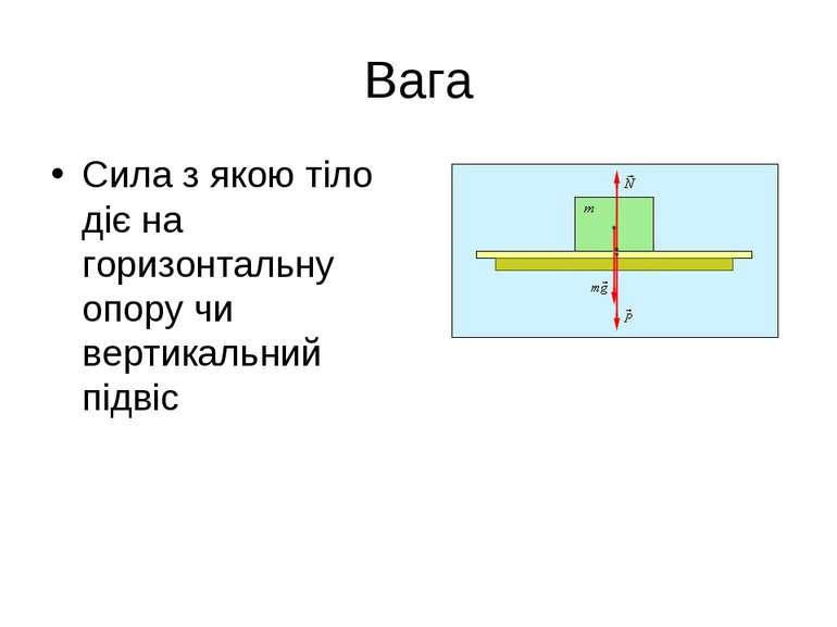 Вага Сила з якою тіло діє на горизонтальну опору чи вертикальний підвіс