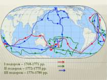 І подорож – 1768-1771 рр. ІІ подорож – 1772-1775 рр. ІІІ подорож – 1776-1780 рр.
