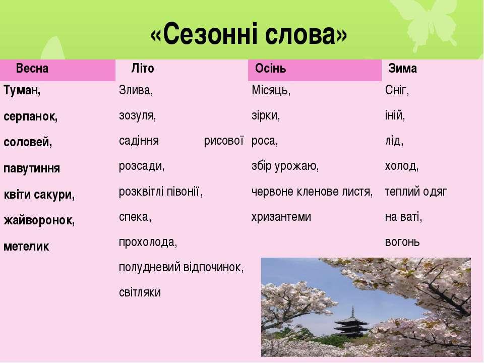 «Сезонні слова» Весна Літо Осінь Зима Туман, серпанок, соловей, павутиння кві...