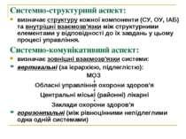 Системно-структурний аспект: визначає структуру кожної компоненти (СУ, ОУ, ІА...