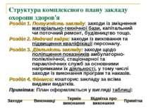 Структура комплексного плану закладу охорони здоров'я Розділ 1. Потужність за...