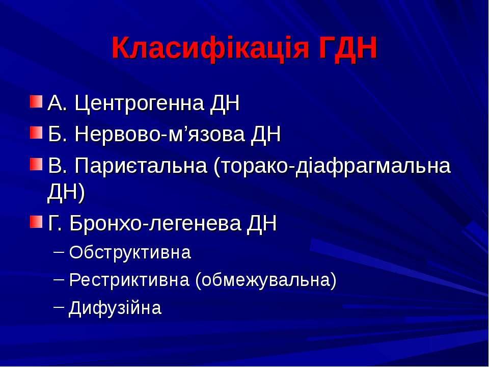 Класифікація ГДН А. Центрогенна ДН Б. Нервово-м'язова ДН В. Париєтальна (тора...