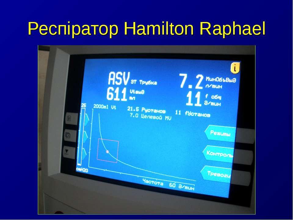 Респіратор Hamilton Raphael