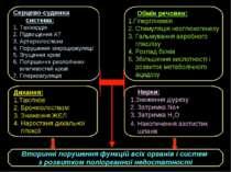 Серцево-судинна система: 1. Тахікардія 2. Підвищення АТ 3. Артеріолоспазм 4. ...