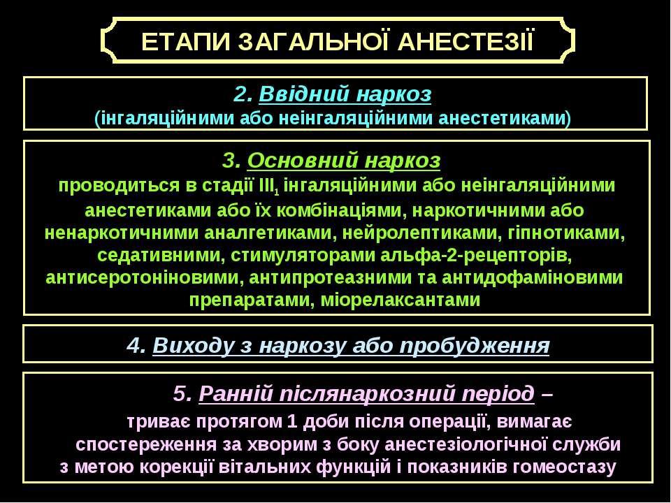 2. Ввідний наркоз (інгаляційними або неінгаляційними анестетиками) 3. Основни...