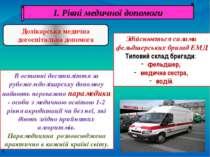 І. Рівні медичної допомоги Долікарська медична догоспітальна допомога Здійсню...