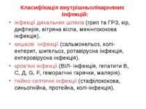 Класифікація внутрішньолікарняних інфекцій: інфекції дихальних шляхів (грип т...