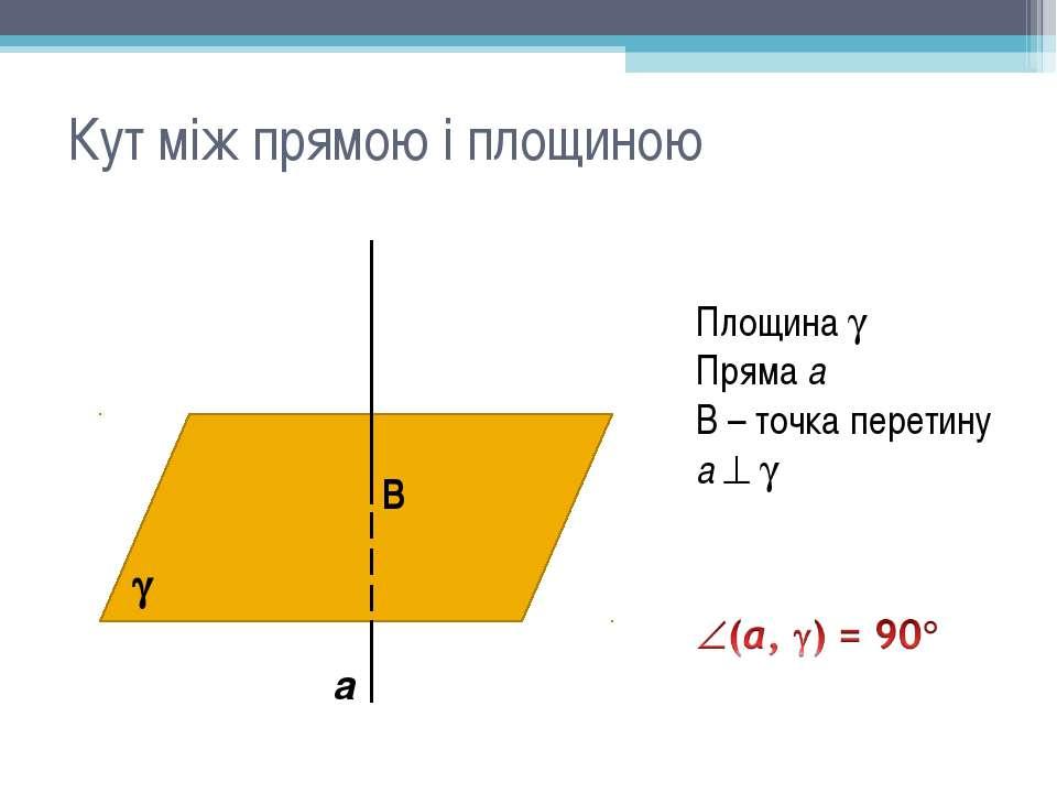 Кут між прямою і площиною Площина Пряма а В – точка перетину а