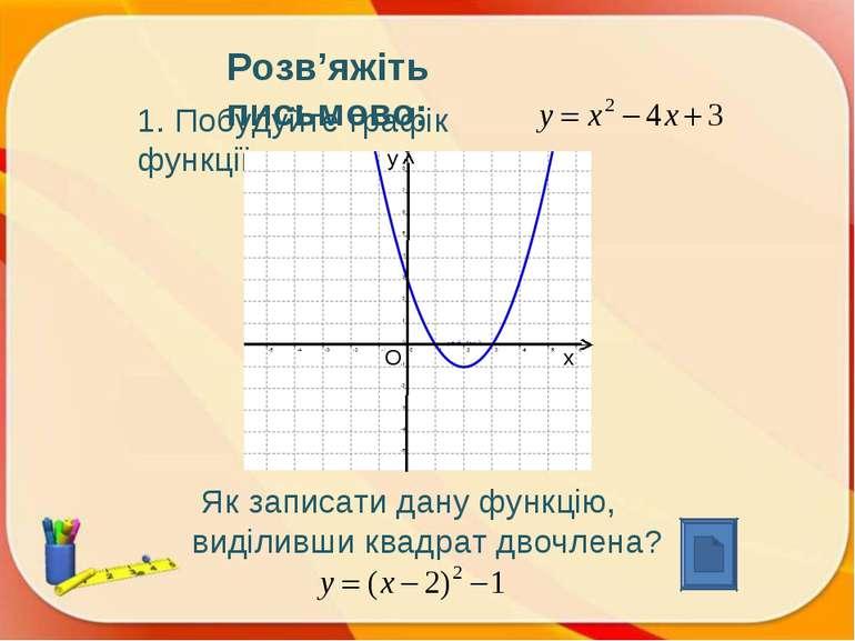 1. Побудуйте графік функції Розв'яжіть письмово: Як записати дану функцію, ви...