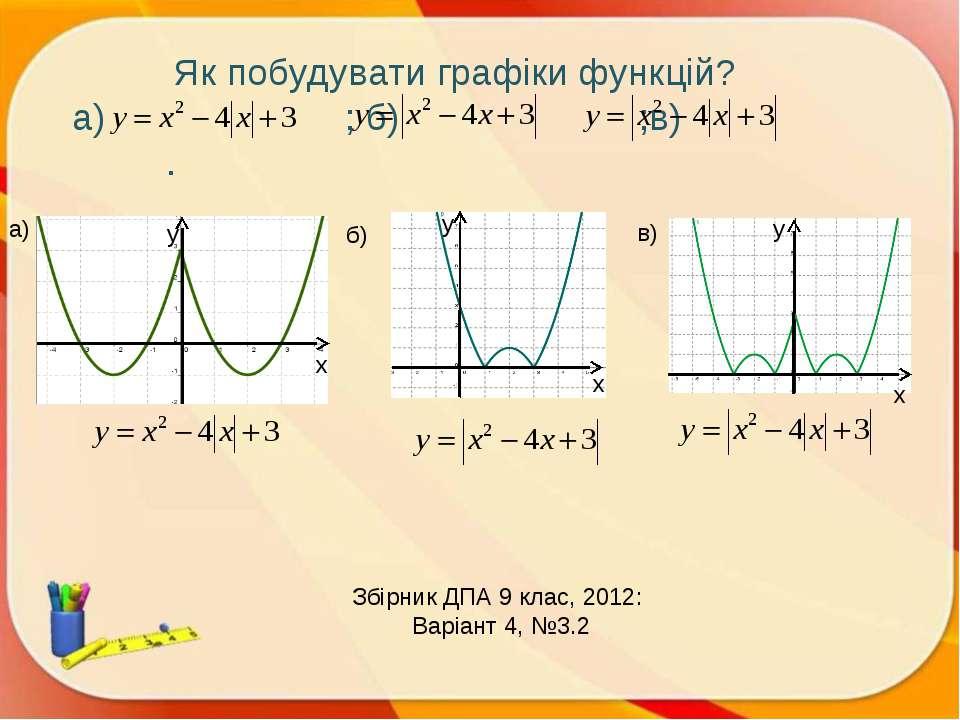 Збірник ДПА 9 клас, 2012: Варіант 4, №3.2 Як побудувати графіки функцій? а) ;...