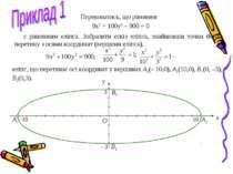 Переконатись, що рівняння 9x2 + 100y2 – 900 = 0 є рівнянням еліпса. Зобразити...