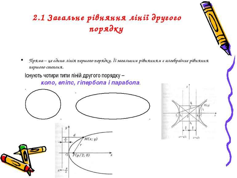 2.1 Загальне рівняння лінії другого порядку Пряма – це єдина лінія першого по...