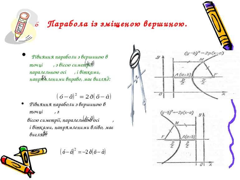 2.6 Парабола із зміщеною вершиною. Рівняння параболи з вершиною в точці , з в...