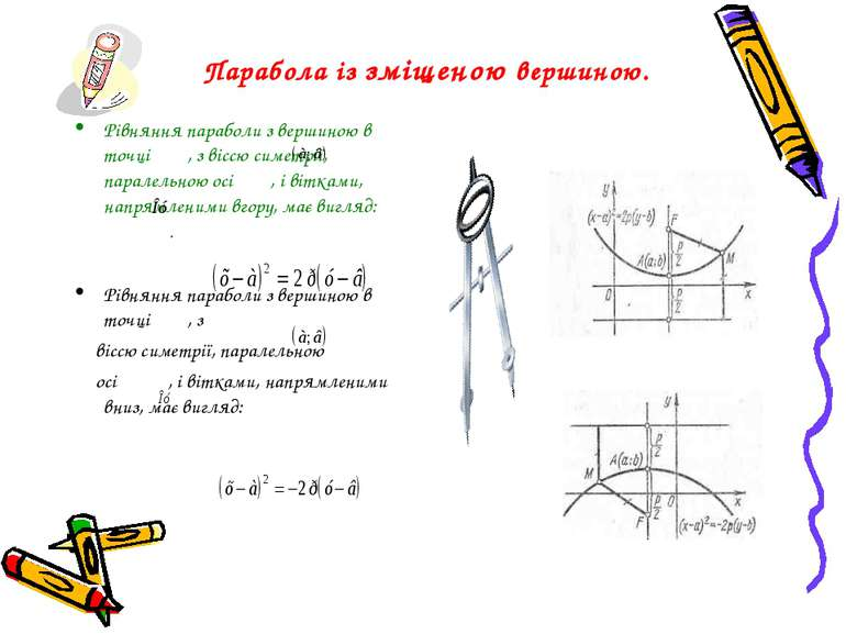 Парабола із зміщеною вершиною. Рівняння параболи з вершиною в точці , з віссю...