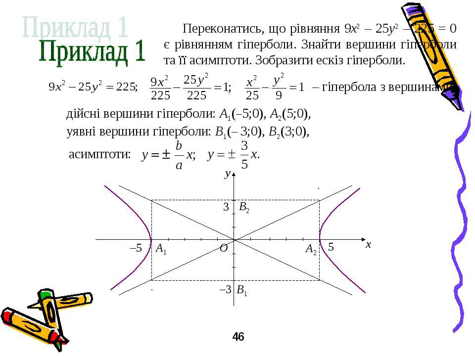 Переконатись, що рівняння 9x2 – 25y2 – 225 = 0 є рівнянням гіперболи. Знайти ...