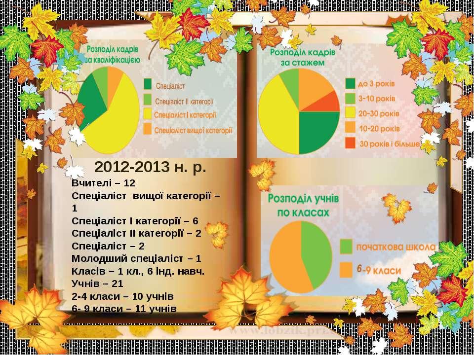 2012-2013 н. р. Вчителі – 12 Спеціаліст вищої категорії – 1 Спеціаліст І кате...