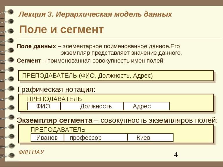 Поле и сегмент Графическая нотация: ПРЕПОДАВАТЕЛЬ (ФИО, Должность, Адрес) Пол...