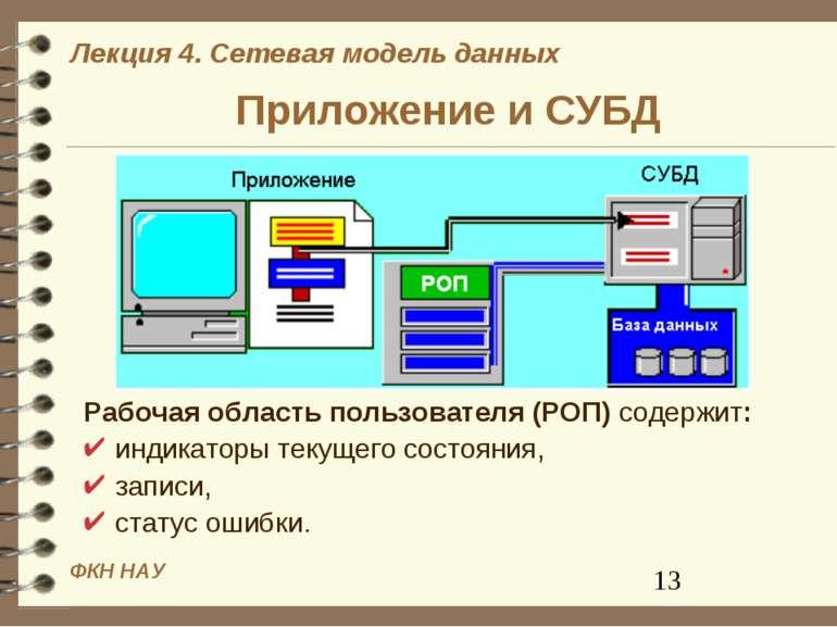 Приложение и СУБД Рабочая область пользователя (РОП) содержит: индикаторы тек...