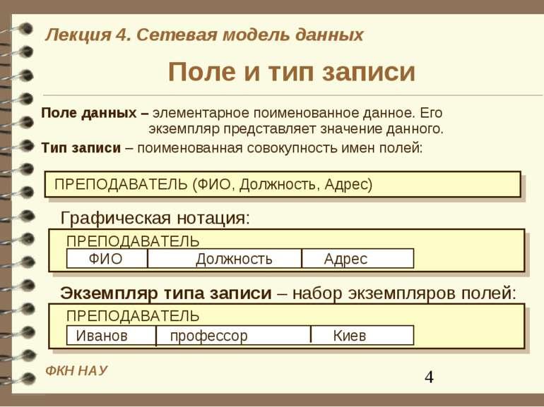 Поле и тип записи Графическая нотация: