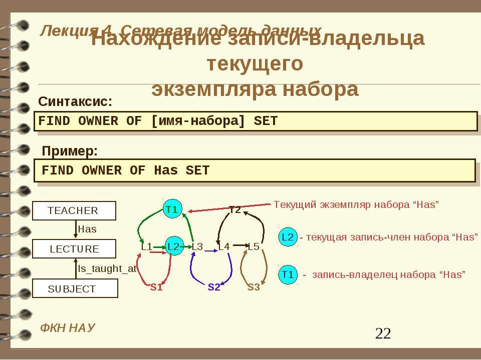 Нахождение записи-владельца текущего экземпляра набора