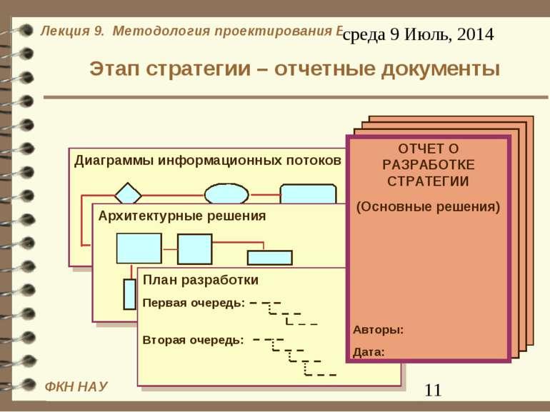 Этап стратегии – отчетные документы